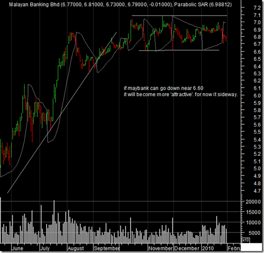 maybank-latest