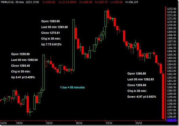 fbm-klci-intraday-chart