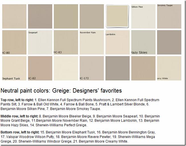 showed these popular designer gray colors on his flickr tour here. Black Bedroom Furniture Sets. Home Design Ideas