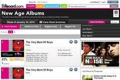 New Age Albums I Billboard_com' - www_billboard_com_charts_new-age-albums#_charts_new-age-albums