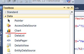 Microsoft Chart Controls For Microsoft Net Framework 4 0 Stack Overflow