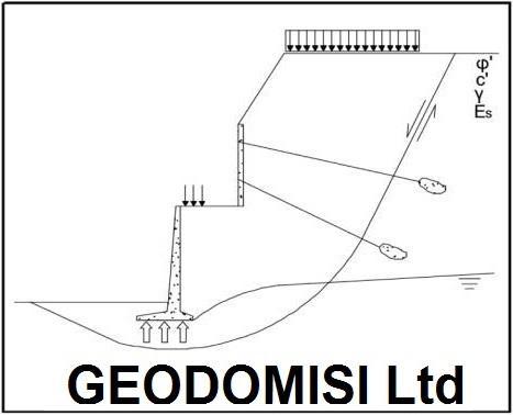 Geodomisi Ltd