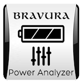 Power Analyzer