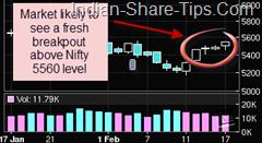 Nifty Future Prediction & Indian Stock Market Tips & Tricks: 18 Feb