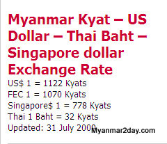 Myanmar kyat exchange rate