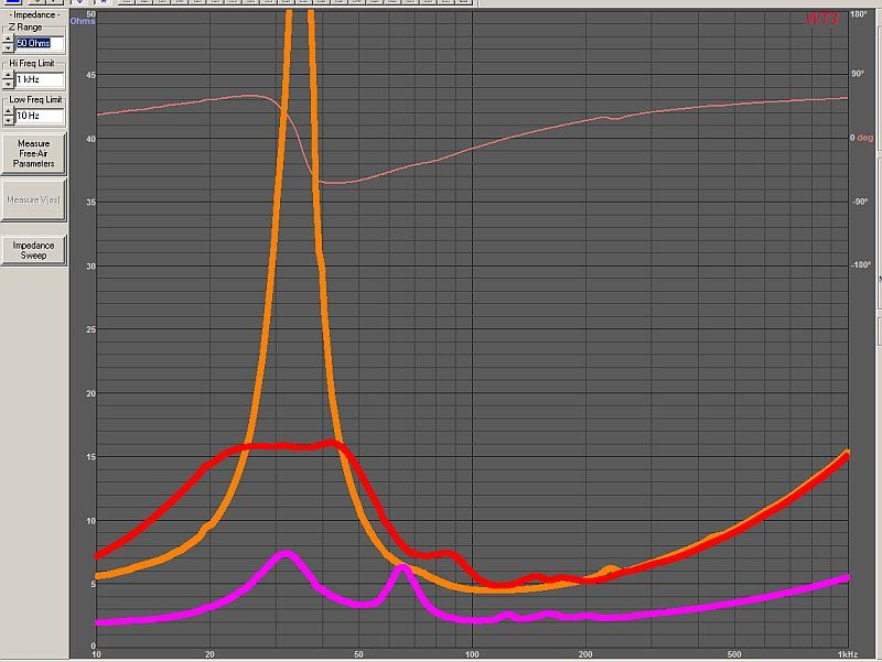 These impedance plots look right?