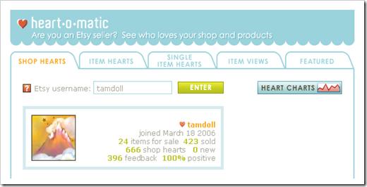 Tamdoll shophearts