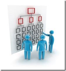 الثقافة التنظيمية والإبداع الإداري pdf