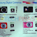 Samsung Digicam Philippines - Price List, Models - Point and Shoot Digicam Category