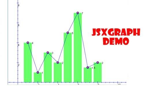 JSXGraph