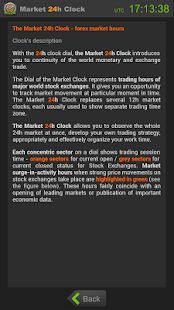 Market 24h Clock- screenshot thumbnail