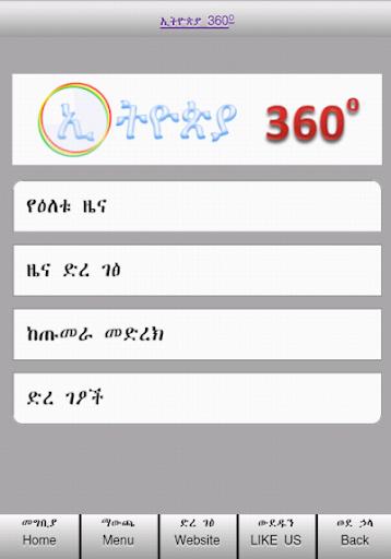 Ethiopia 360