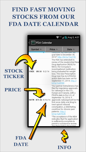 Stock Market FDA Decisions