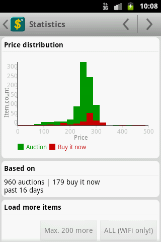 What's it worth on eBay? - screenshot