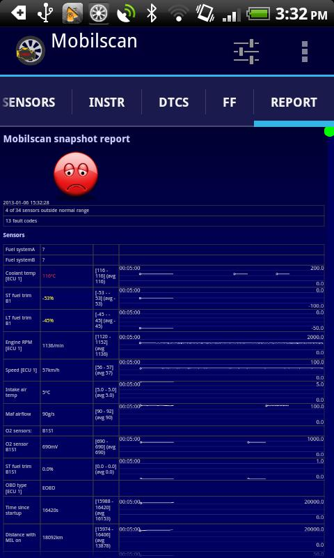 Mobilscan - your OBD tool - screenshot
