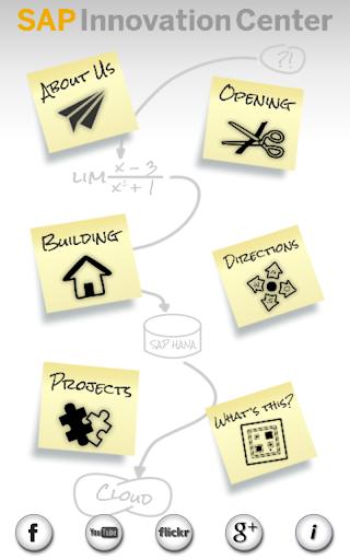 SAP Innovation Center