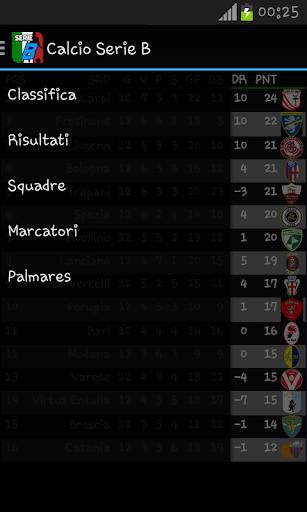 Football Serie B 2014 - 2015