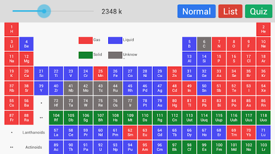 Periodic table android apps on google play periodic table screenshot thumbnail periodic table screenshot thumbnail urtaz Choice Image