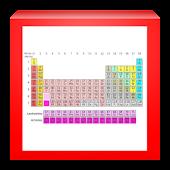 Periodic Table Wiki