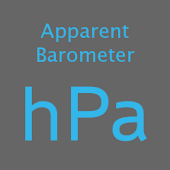 Apparent Barometer