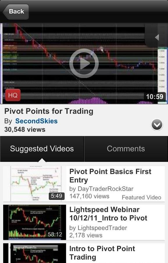 Urban forex pivot point