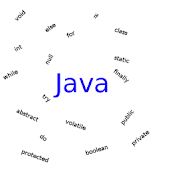 Quick Java Referece