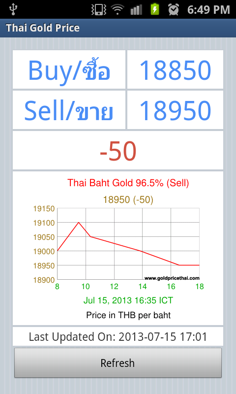Thai Gold Price- screenshot