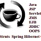 Java J2EE Interview Questions icon