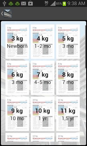 【免費醫療App】CoPE-APP點子