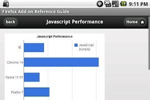 Screenshot of Firefox Add-on Developer Guide