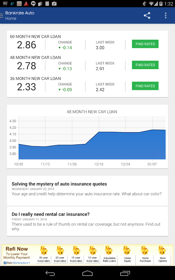 Auto Loan Calculator & Rates - screenshot