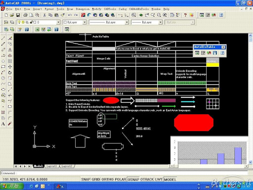 AutoCad 2005 Reference