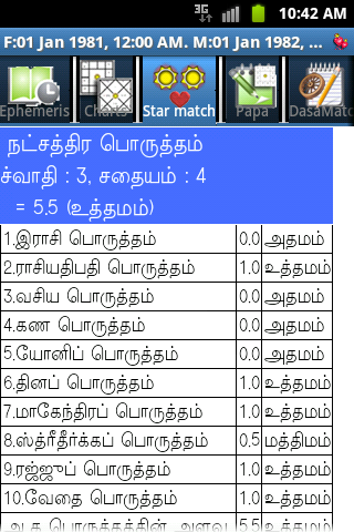 Match making astrology in tamil