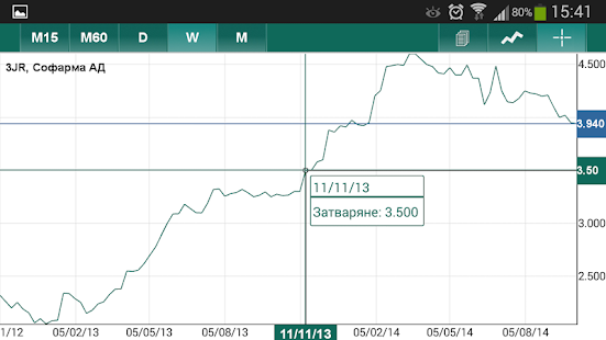 BG Trader - Android Apps on Google Play