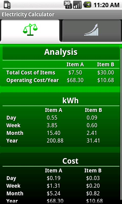 Electricity Calculator- screenshot