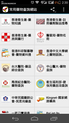 常用藥物查詢網站