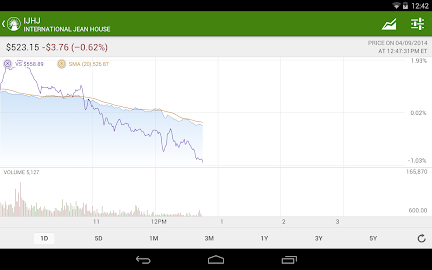 Fidelity Investments Screenshot 17