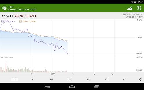 Fidelity Investments Screenshot 17