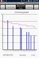 Screenshot of Smoking reduction