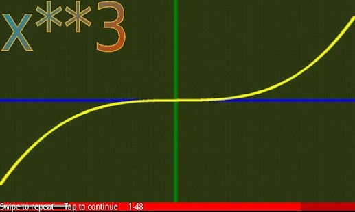 Mathematical Functions 2 FREE- screenshot thumbnail