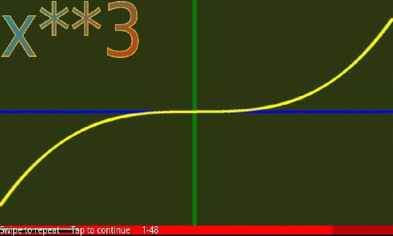Mathematical Functions 2 FREE- screenshot