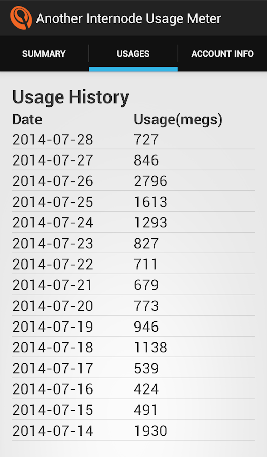 Another Internode Usage Meter- screenshot