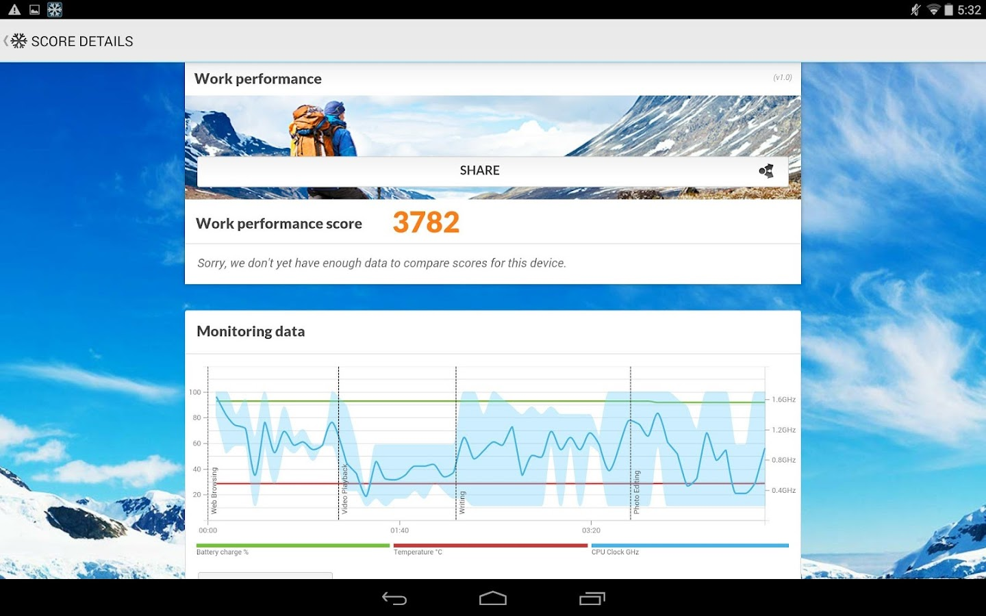 PCMark for Android Benchmark - screenshot