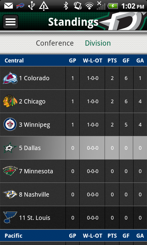 Dallas Stars Official App - screenshot