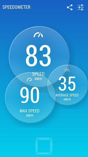 Speedometer - for Note 4