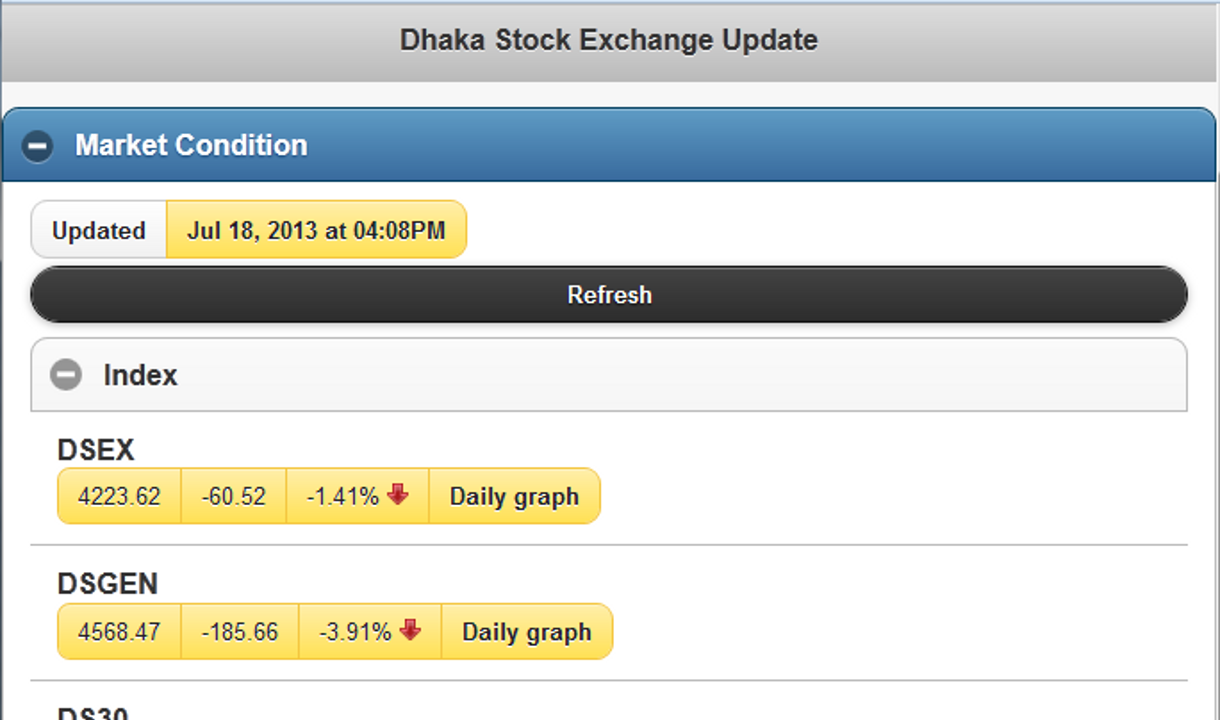 Dhaka Stock Exchange Update - screenshot
