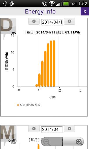 玩免費工具APP|下載BenQ Solar PV 行動監控 app不用錢|硬是要APP