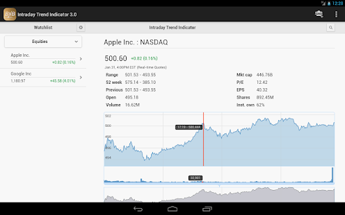 Intraday Stock Quotes n Charts - screenshot thumbnail