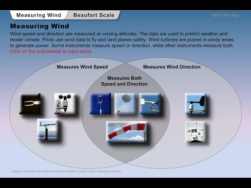UA K-12 Measuring Wind