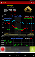 Screenshot of Gold Silver Price & News